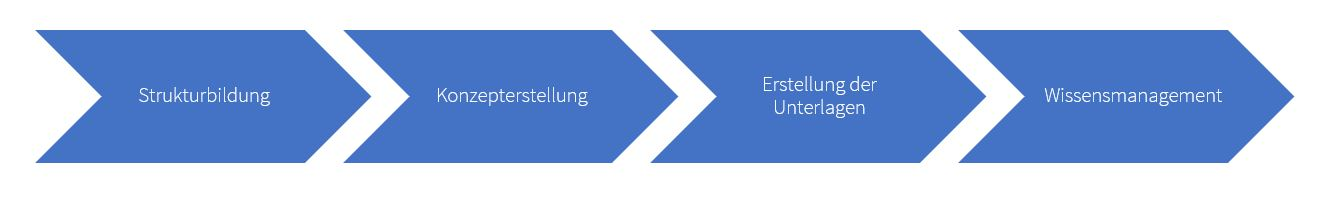 Video-und-E-Learning-Eclipseina-Embedded-Academy.