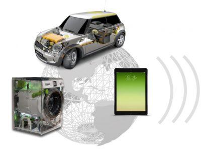 Entwicklung von Embedded Systemen